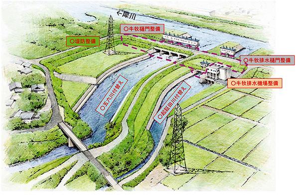現場寄稿/平成30年度  犀川遊水地五六川牛牧排水樋門整備工事
