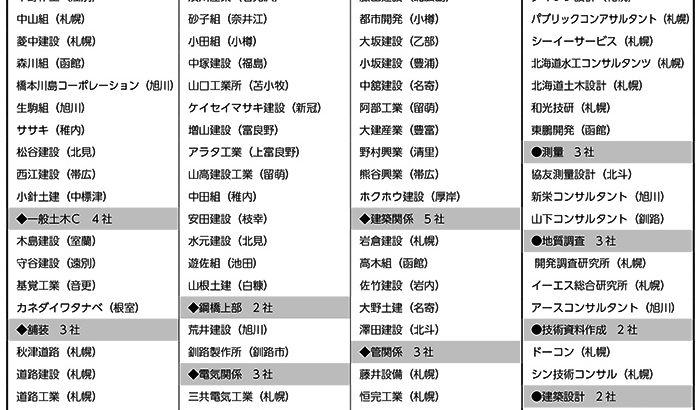 北海道建設部 令和2年度工事等優秀業者表彰